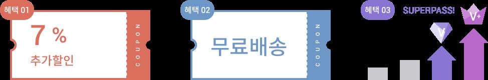 혜택1 7% 바로방문, 혜택2 무료배송, 혜택3 SUPERPASS